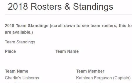 Picture for category 2018 Rosters & Standings