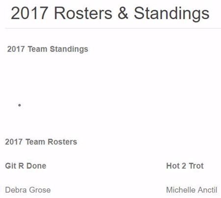 Picture for category 2017 Rosters & Standings