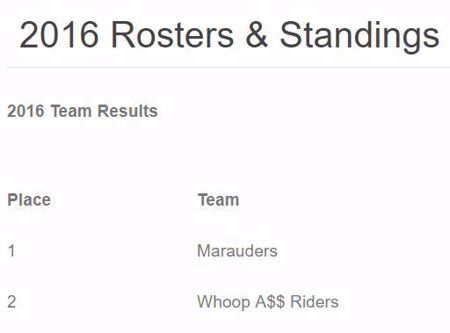 Picture for category 2016 Rosters & Standings