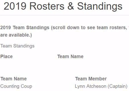 Picture for category 2019 Rosters & Standings